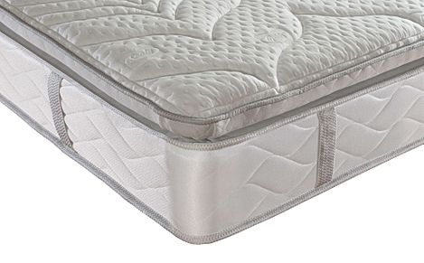 Sealy Guernsey Gel Mattress King Size