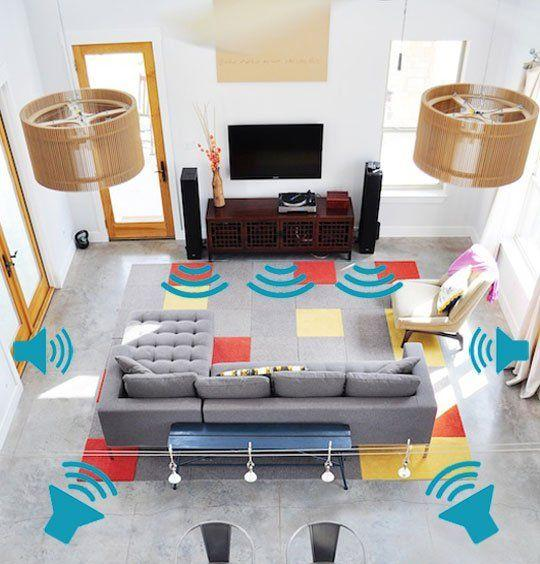 Living room with illustrations of how to direct sound