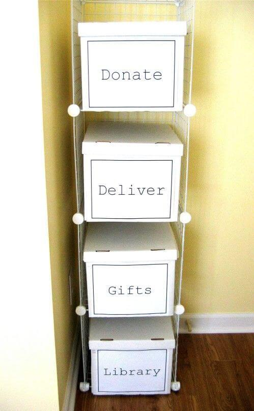 Stacked white boxes with different labels.