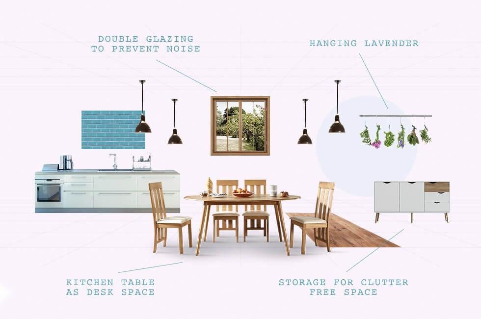 Dining room plan for a clean and tidy home work space