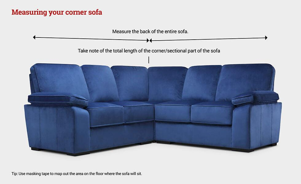The Definitive Sofa Ing Guide, What Are The Parts Of A Sofa Called